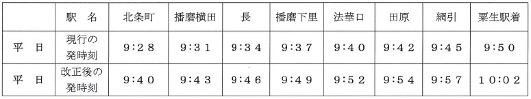3・14改正
